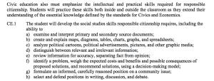 Virginia Civics & Economics Standard CE.1