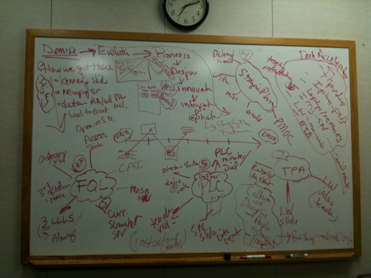The Metacognitive WhiteBoard