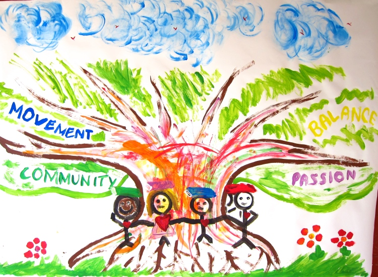 Students' vision of an Ideal school