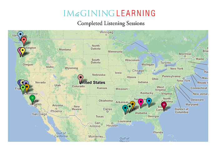 What Imagining Learning has been!