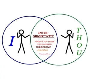 i-thou-inter-subjective-communication